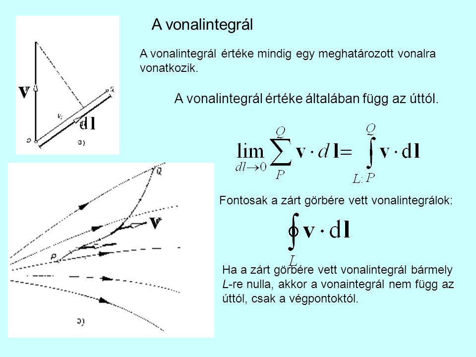 A vonalintegrál A vonalintegrál értéke általában függ az úttól.