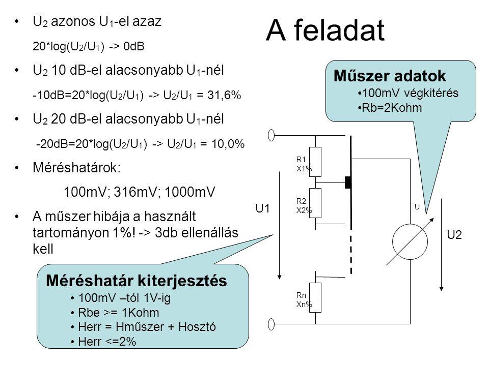 A feladat Műszer adatok Méréshatár kiterjesztés U2 azonos U1-el azaz