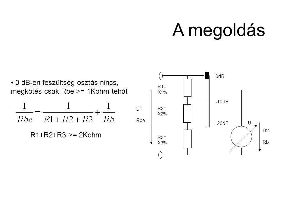 A megoldás R1= X1% R2= X2% R3= X3% U. 0dB. -10dB. -20dB. U2. Rb. U1. Rbe.