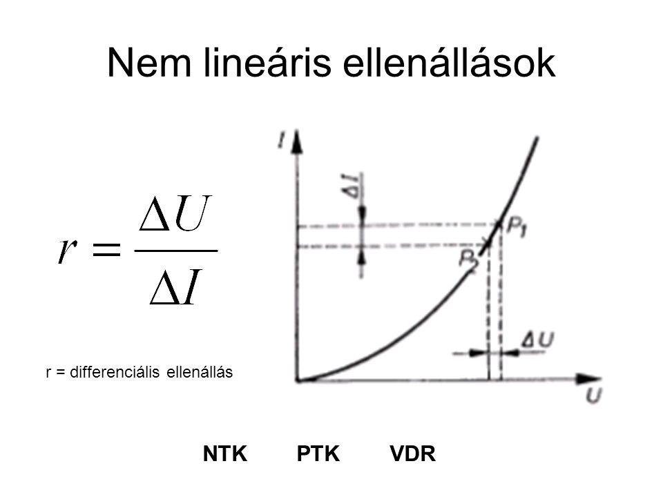 Nem lineáris ellenállások