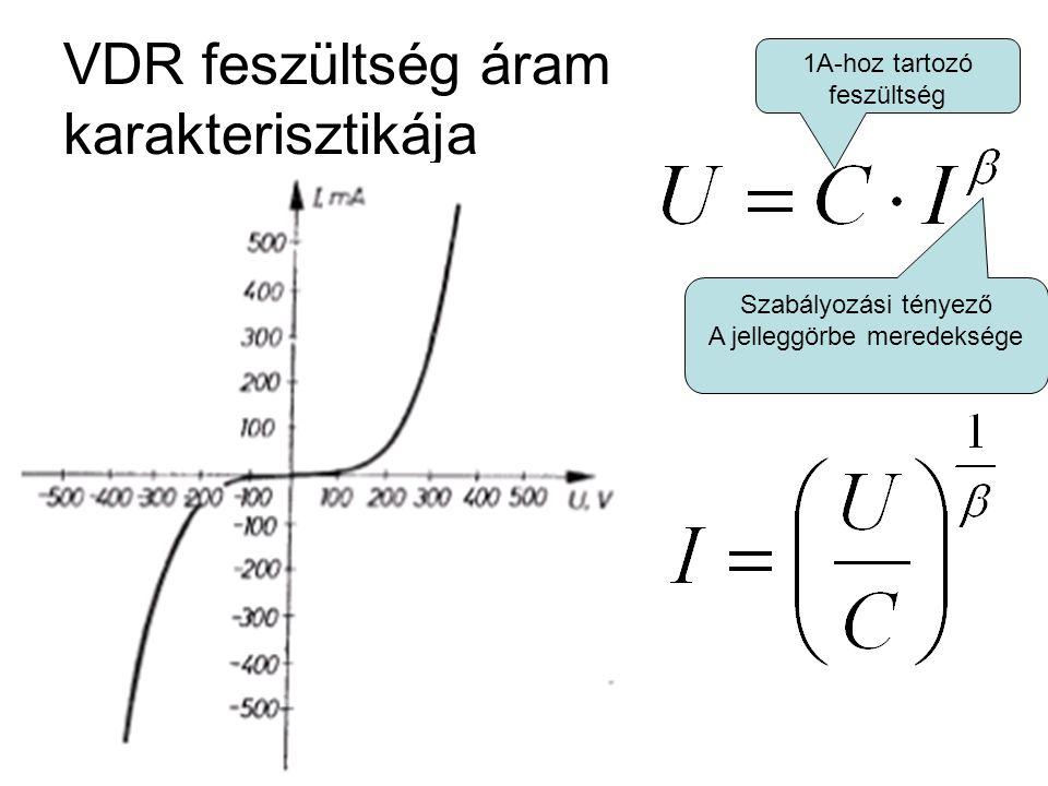 VDR feszültség áram karakterisztikája