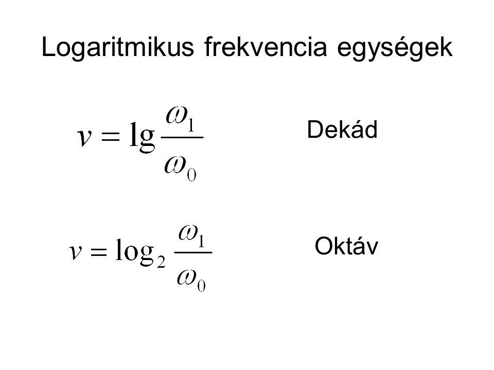 Logaritmikus frekvencia egységek