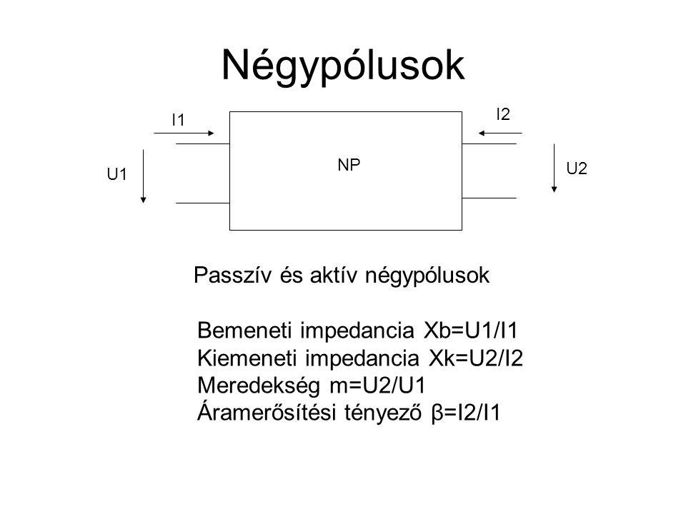 Négypólusok Passzív és aktív négypólusok Bemeneti impedancia Xb=U1/I1