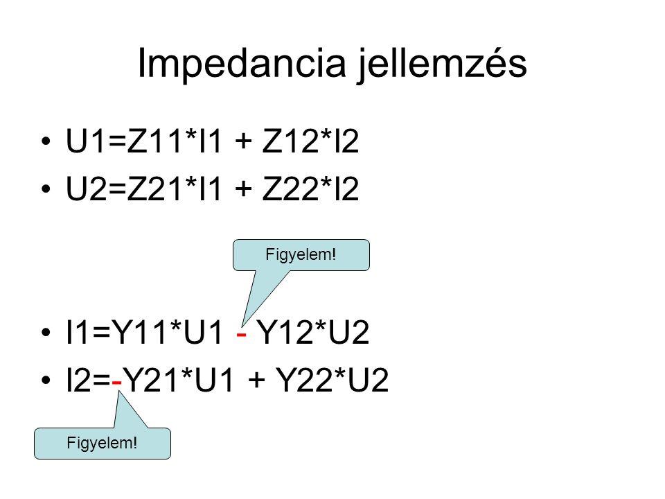 Impedancia jellemzés U1=Z11*I1 + Z12*I2 U2=Z21*I1 + Z22*I2