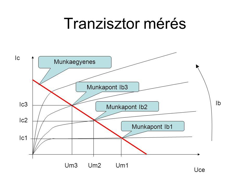 Tranzisztor mérés Ic Munkaegyenes Munkapont Ib3 Ic3 Ib Munkapont Ib2