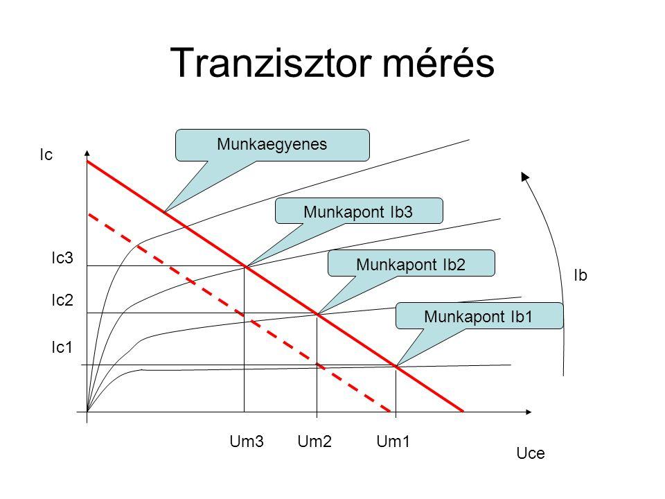 Tranzisztor mérés Munkaegyenes Ic Munkapont Ib3 Ic3 Munkapont Ib2 Ib