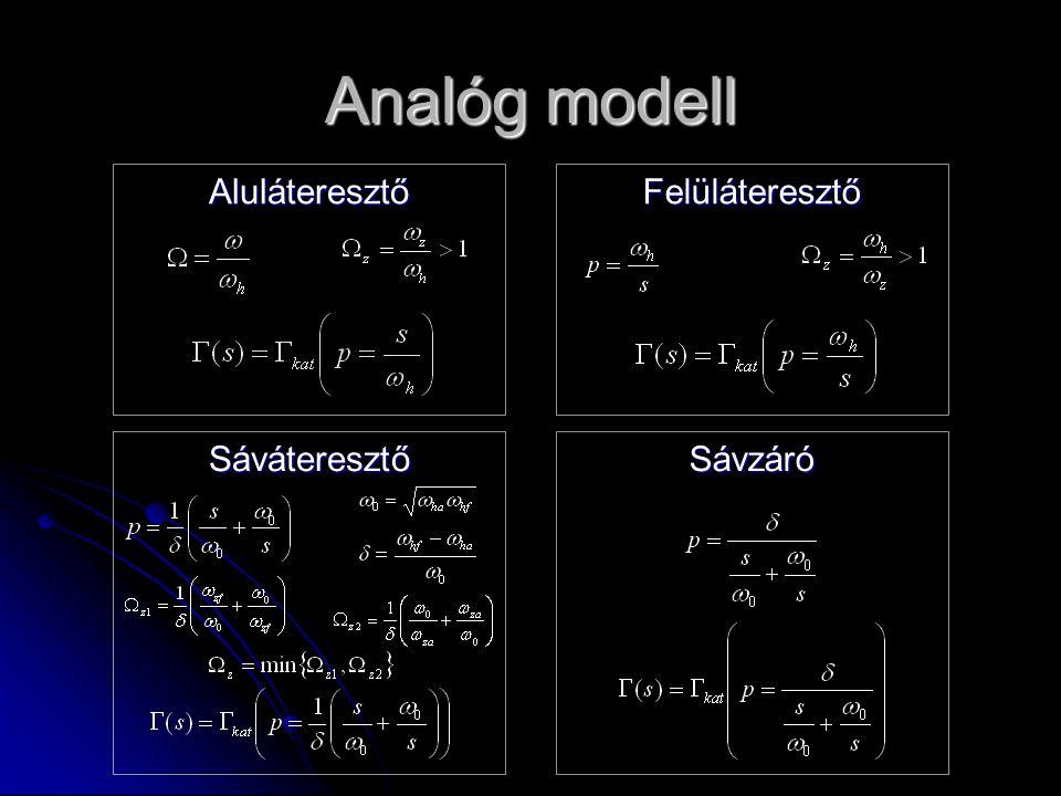 Analóg modell Aluláteresztő Felüláteresztő Sáváteresztő Sávzáró