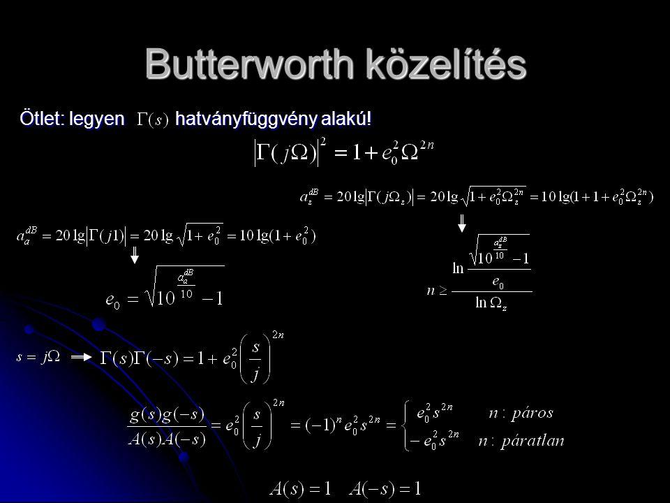Butterworth közelítés