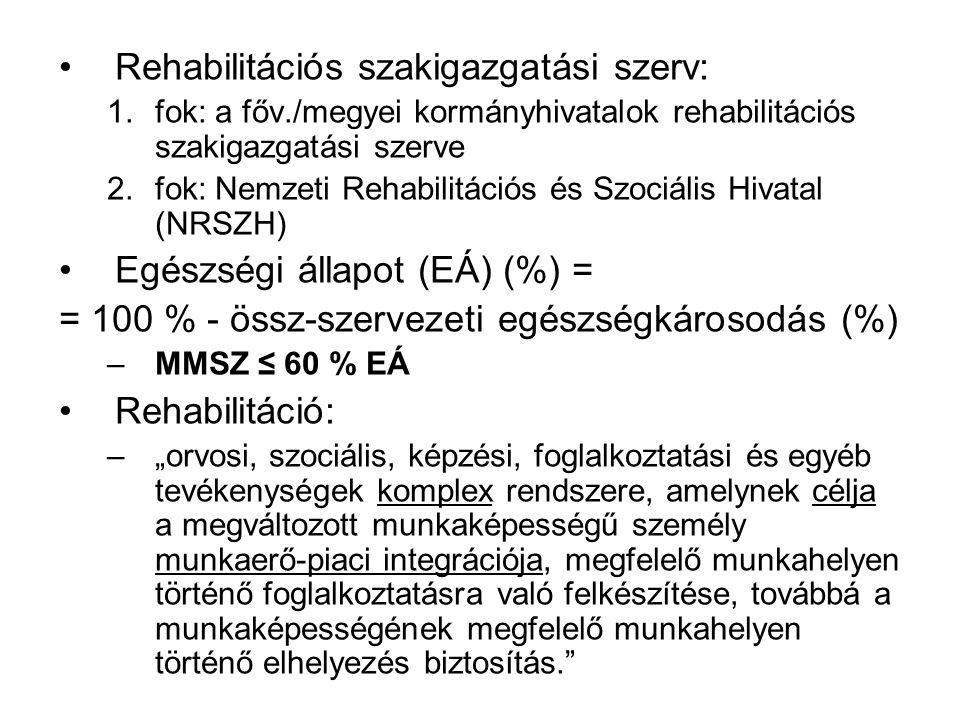 Rehabilitációs szakigazgatási szerv: