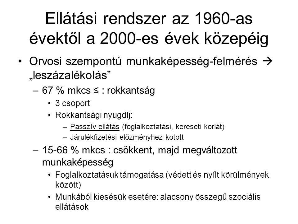 Ellátási rendszer az 1960-as évektől a 2000-es évek közepéig