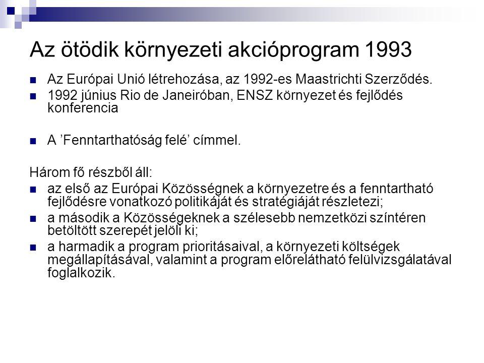 Az ötödik környezeti akcióprogram 1993
