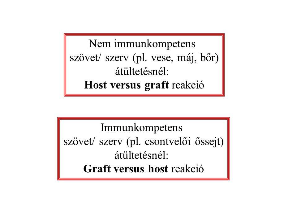 szövet/ szerv (pl. vese, máj, bőr) átültetésnél: