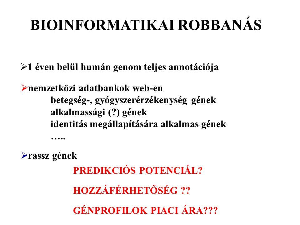 BIOINFORMATIKAI ROBBANÁS
