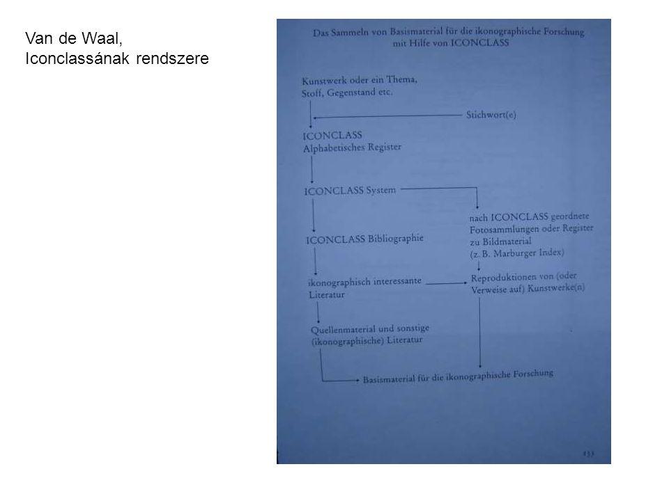 Van de Waal, Iconclassának rendszere
