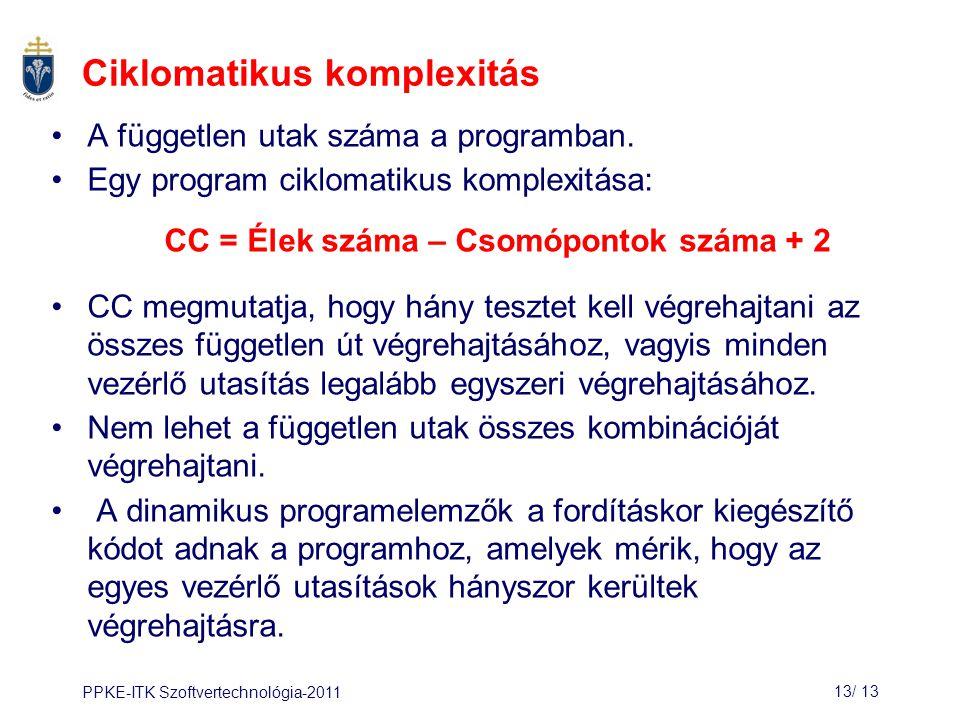 Ciklomatikus komplexitás