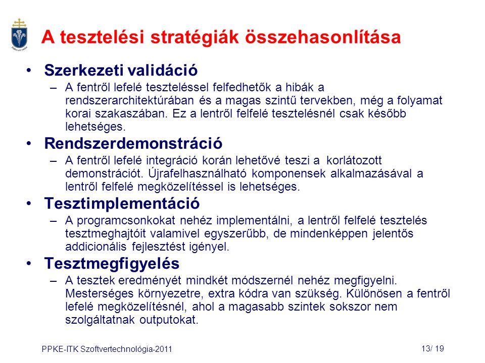 A tesztelési stratégiák összehasonlítása