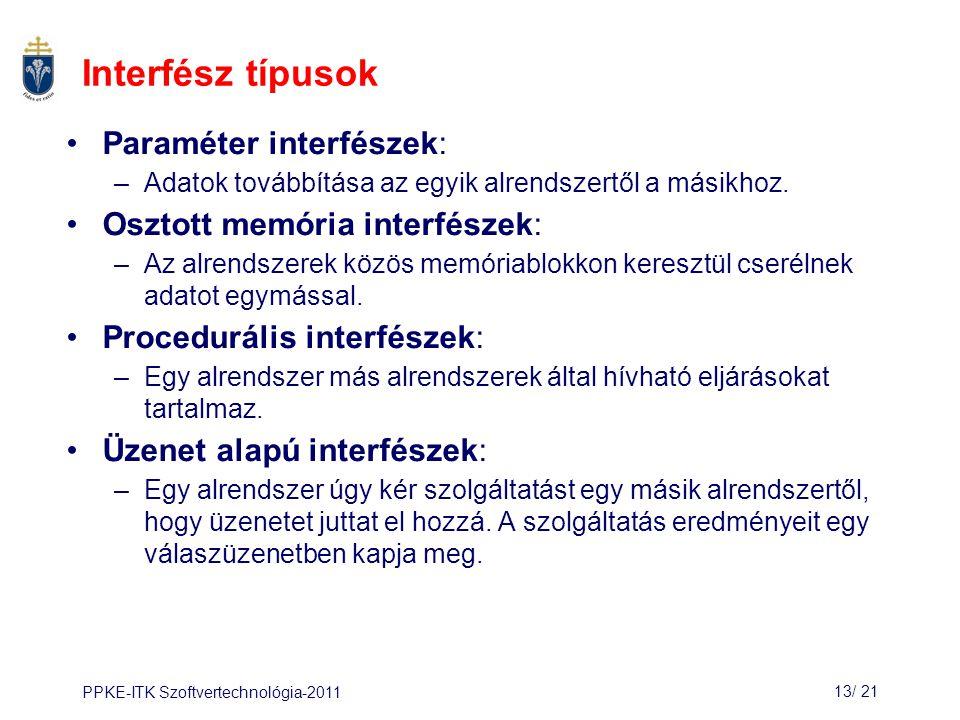 Interfész típusok Paraméter interfészek: Osztott memória interfészek: