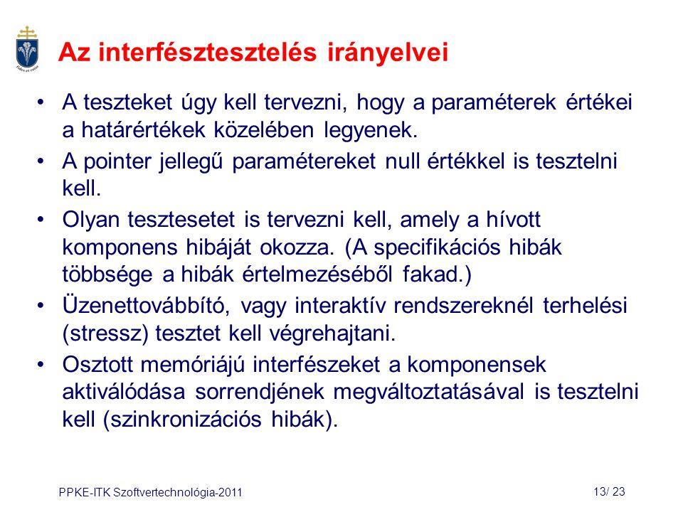 Az interfésztesztelés irányelvei