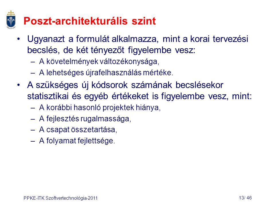 Poszt-architekturális szint