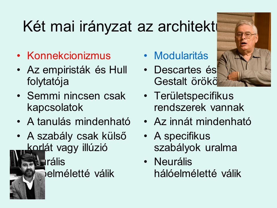 Két mai irányzat az architektúráról