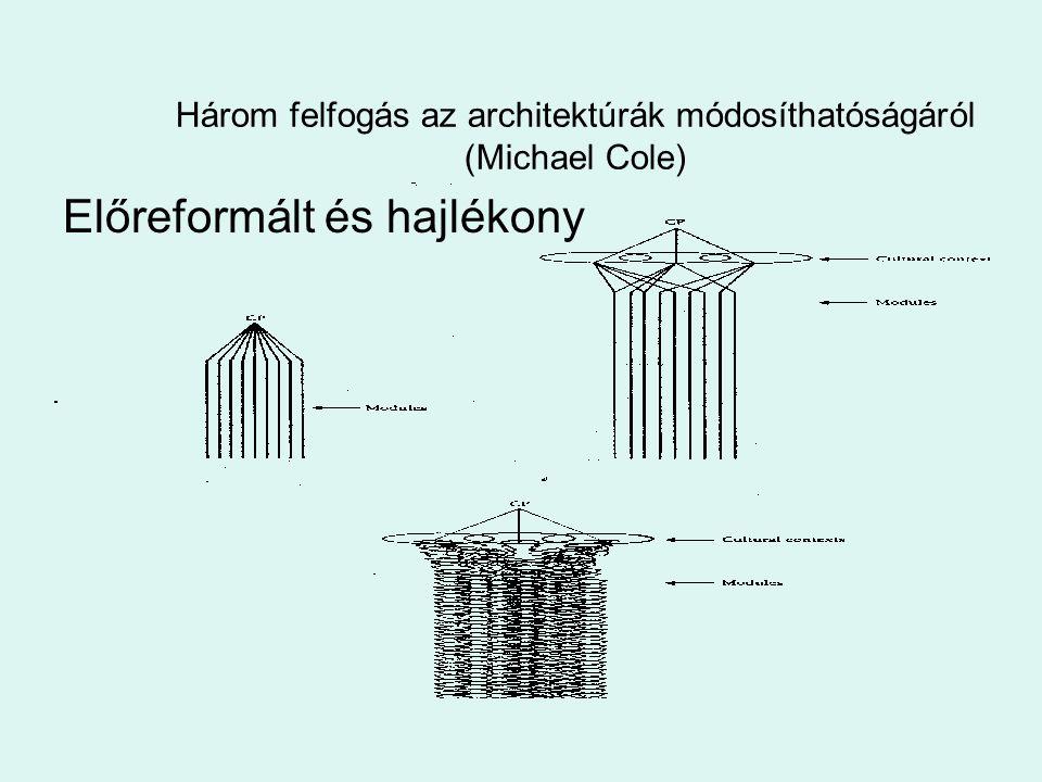 Három felfogás az architektúrák módosíthatóságáról (Michael Cole)