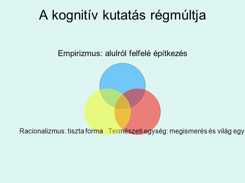 A kognitív kutatás régmúltja
