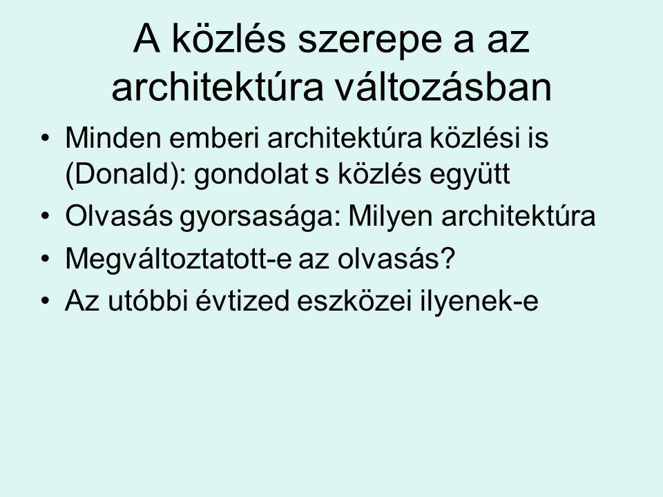 A közlés szerepe a az architektúra változásban