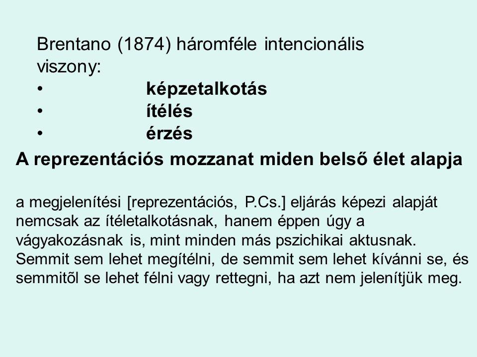 Brentano (1874) háromféle intencionális viszony: képzetalkotás ítélés