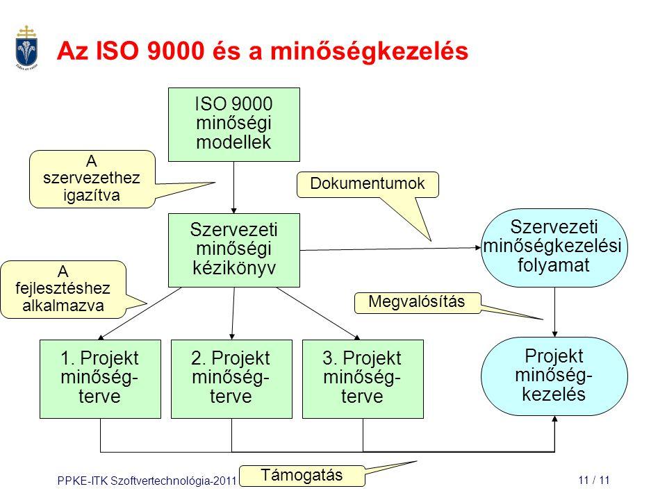 Az ISO 9000 és a minőségkezelés