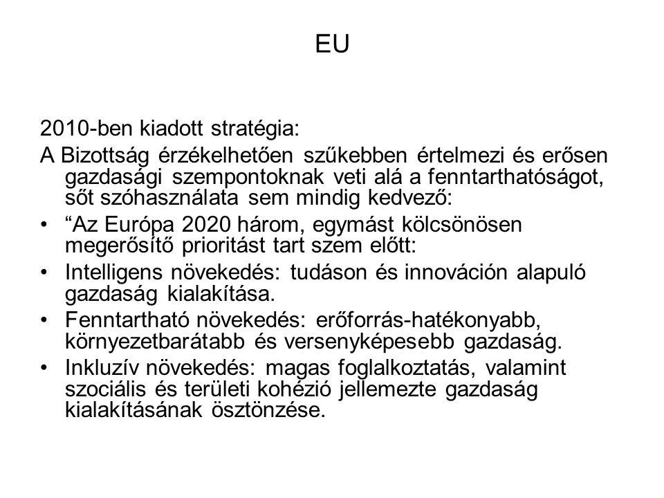 EU 2010-ben kiadott stratégia: