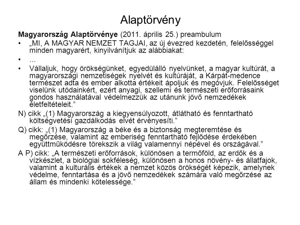 Alaptörvény Magyarország Alaptörvénye (2011. április 25.) preambulum