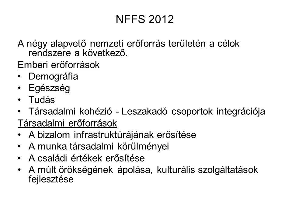 NFFS 2012 A négy alapvető nemzeti erőforrás területén a célok rendszere a következő. Emberi erőforrások.