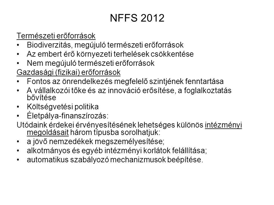 NFFS 2012 Természeti erőforrások