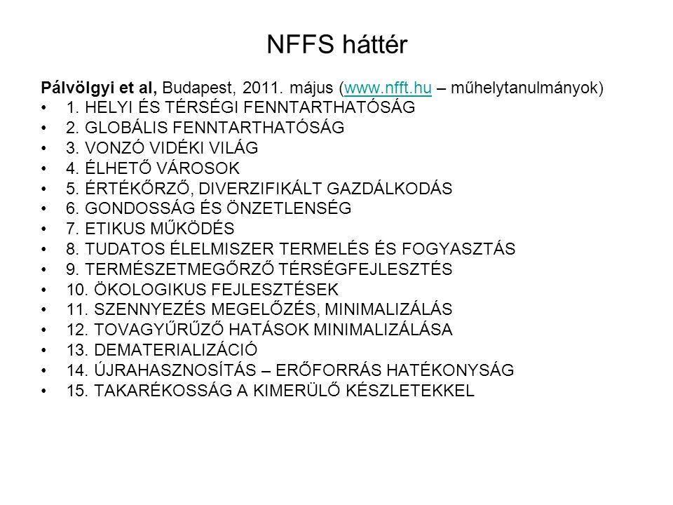 NFFS háttér Pálvölgyi et al, Budapest, 2011. május (www.nfft.hu – műhelytanulmányok) 1. HELYI ÉS TÉRSÉGI FENNTARTHATÓSÁG.