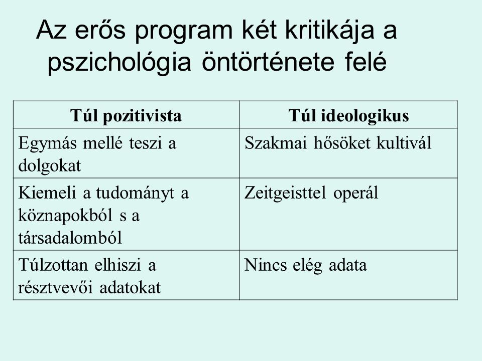 Az erős program két kritikája a pszichológia öntörténete felé