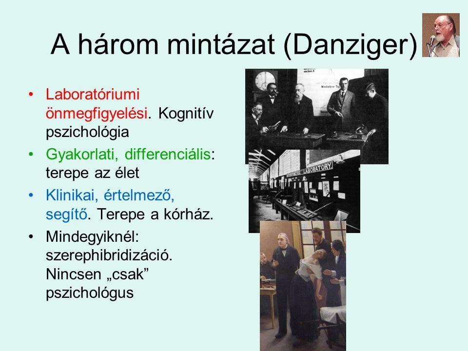 A három mintázat (Danziger)