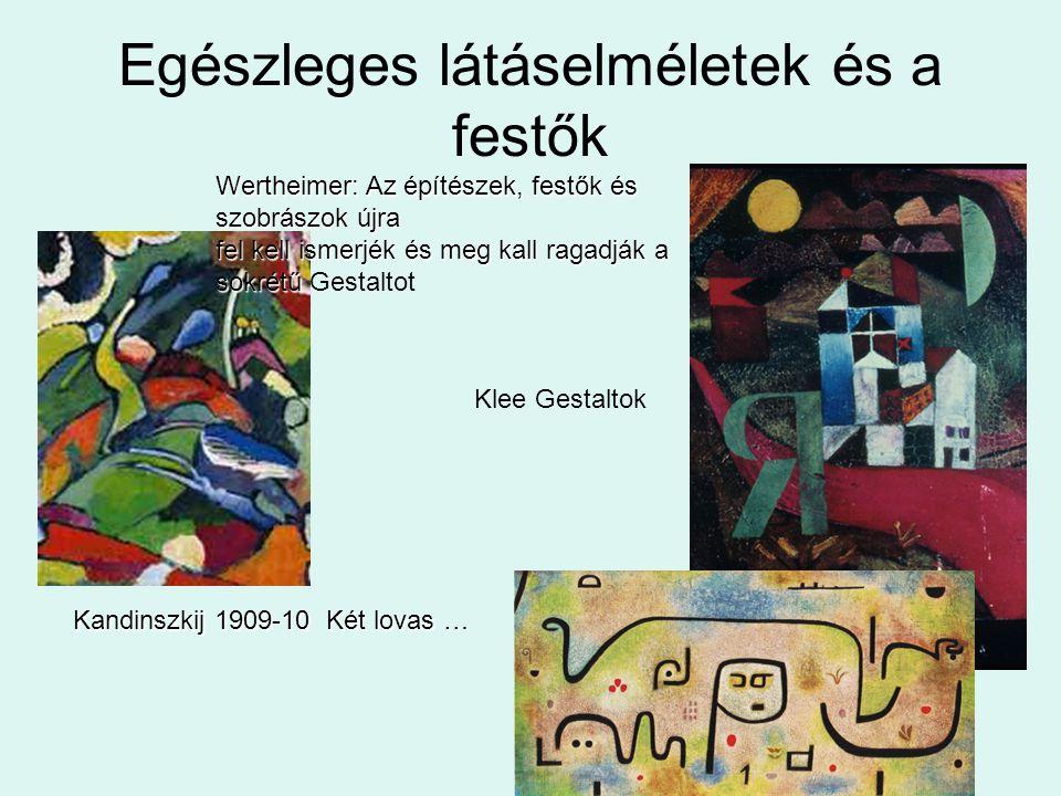 Egészleges látáselméletek és a festők
