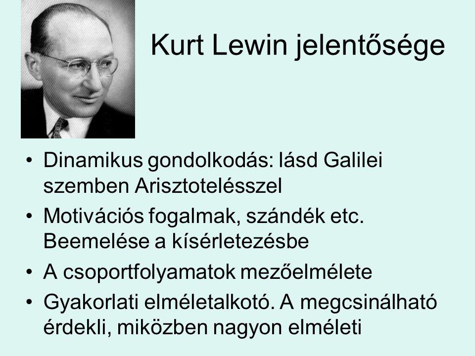 Kurt Lewin jelentősége