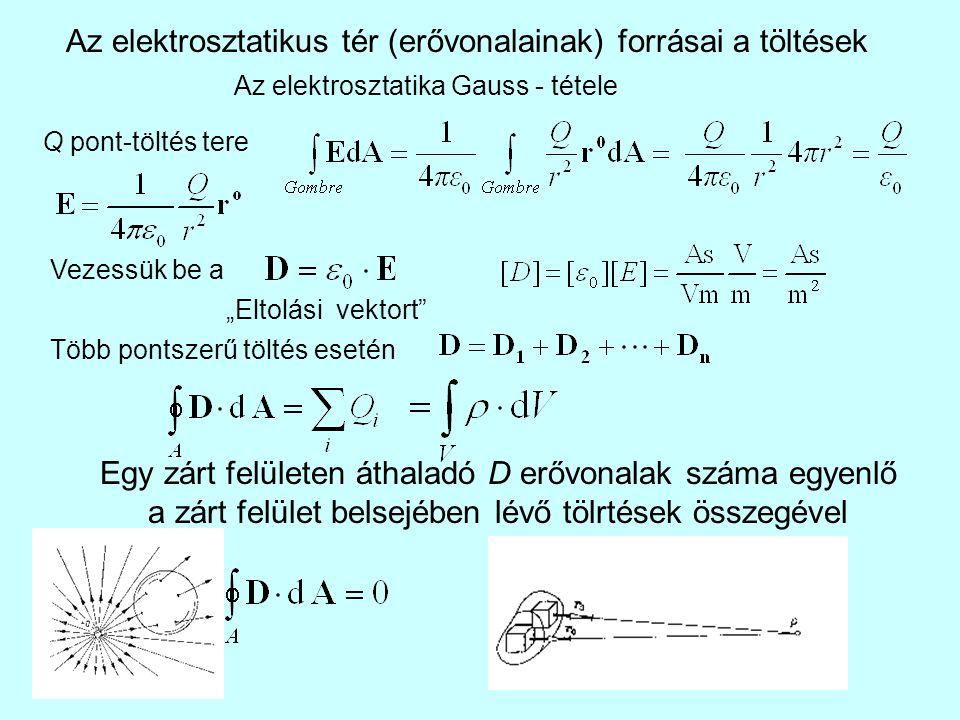 Az elektrosztatikus tér (erővonalainak) forrásai a töltések