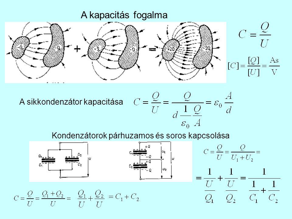A kapacitás fogalma A sikkondenzátor kapacitása