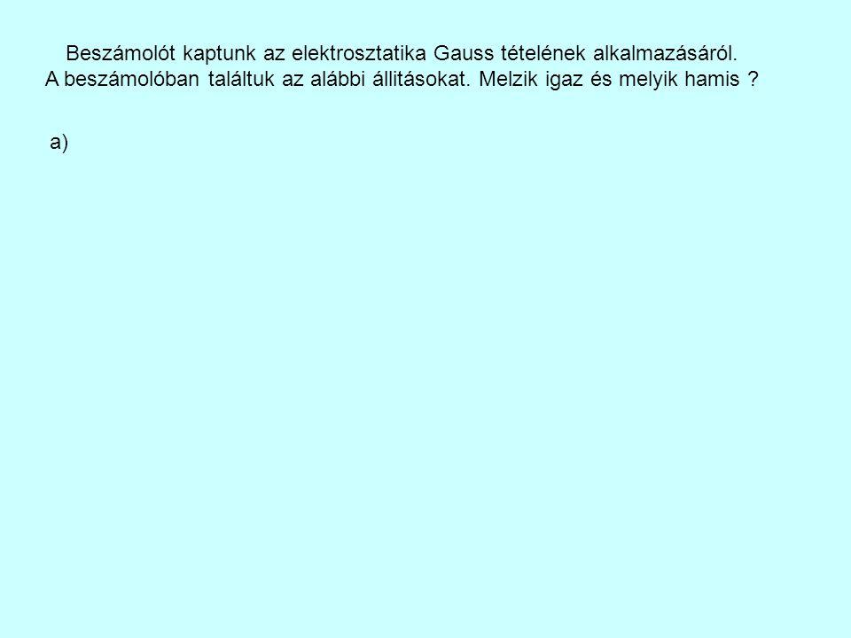Beszámolót kaptunk az elektrosztatika Gauss tételének alkalmazásáról.