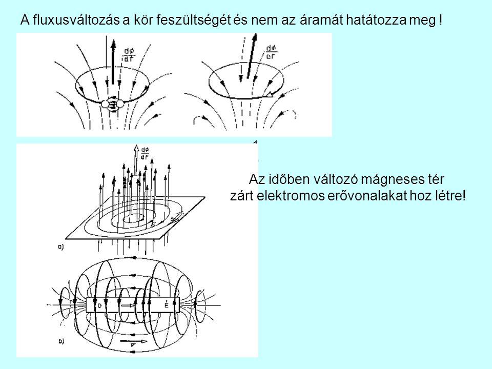 A fluxusváltozás a kör feszültségét és nem az áramát hatátozza meg !