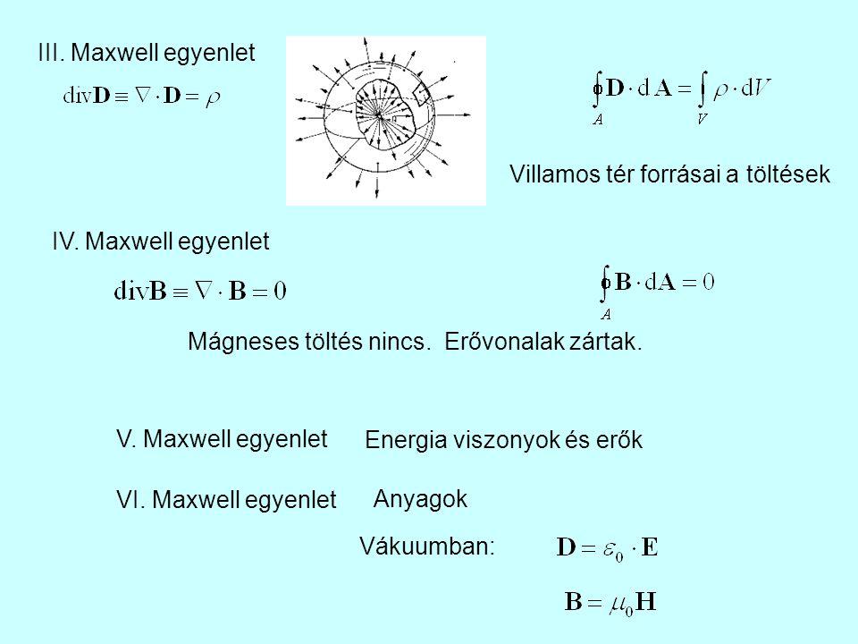 III. Maxwell egyenlet Villamos tér forrásai a töltések. IV. Maxwell egyenlet. Mágneses töltés nincs. Erővonalak zártak.