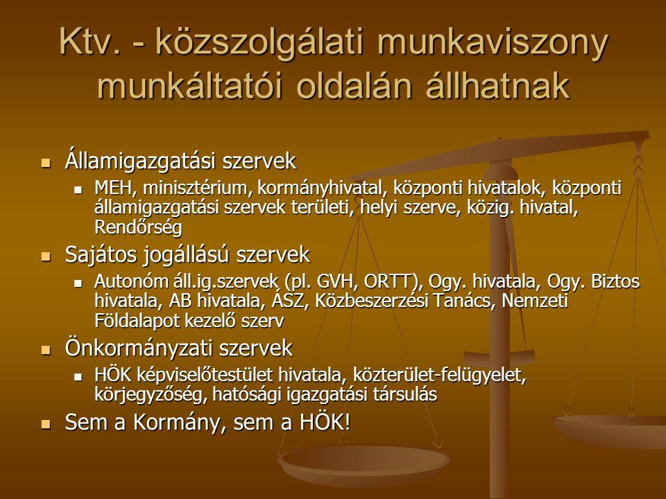 Ktv. - közszolgálati munkaviszony munkáltatói oldalán állhatnak
