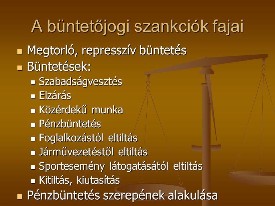 A büntetőjogi szankciók fajai