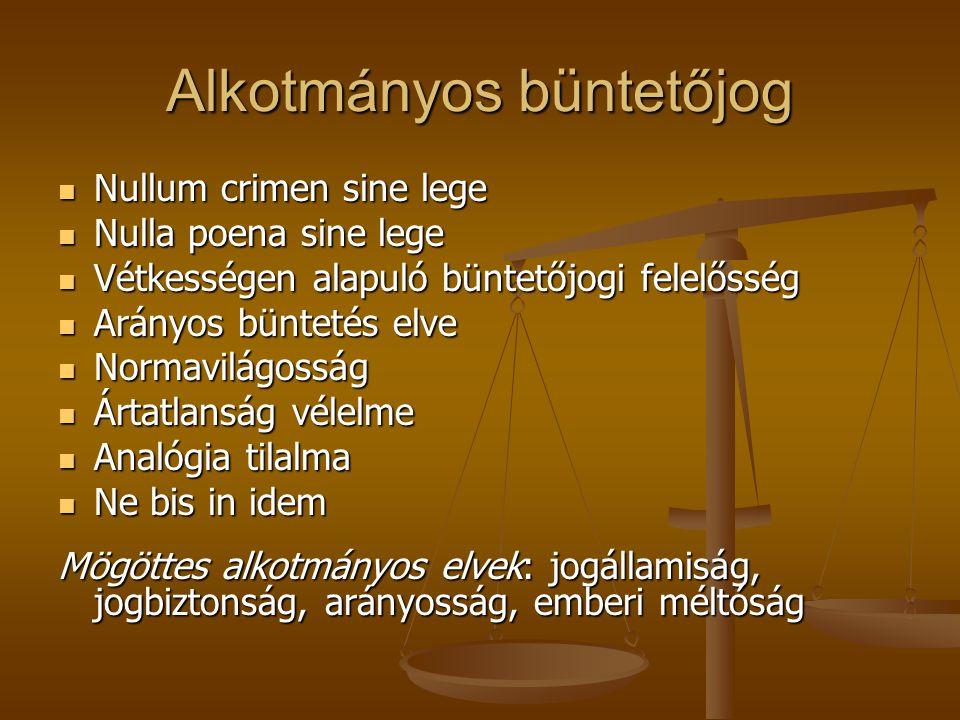 Alkotmányos büntetőjog