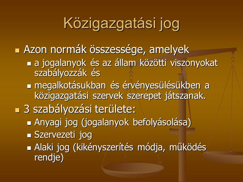 Közigazgatási jog Azon normák összessége, amelyek