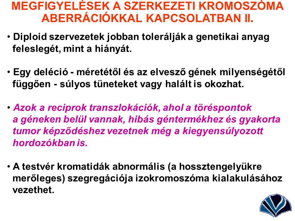 MEGFIGYELÉSEK A SZERKEZETI KROMOSZÓMA ABERRÁCIÓKKAL KAPCSOLATBAN II.