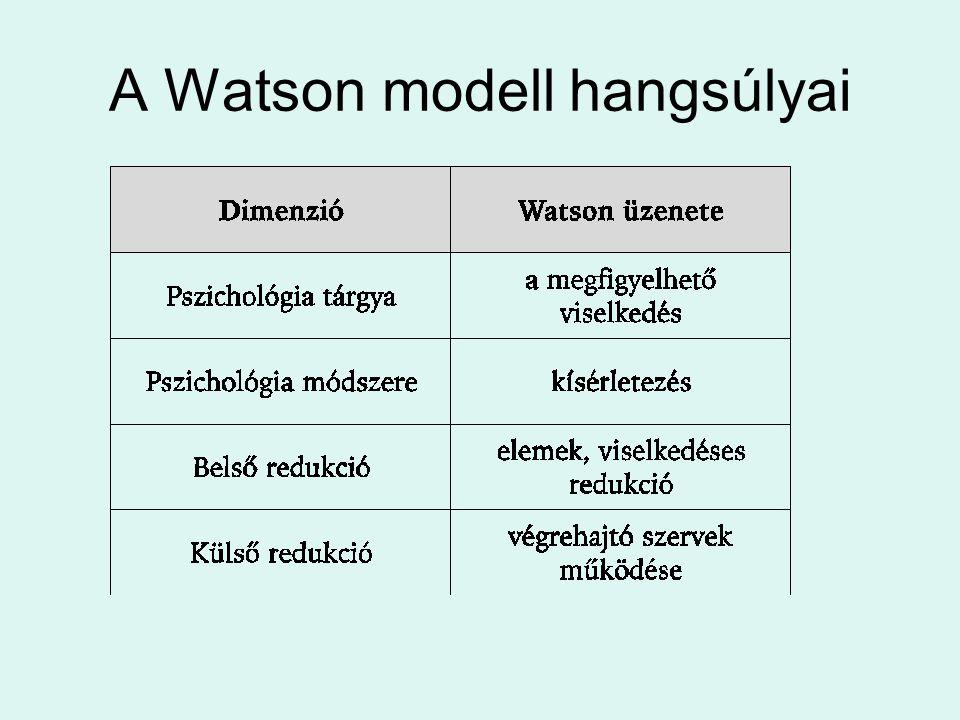 A Watson modell hangsúlyai