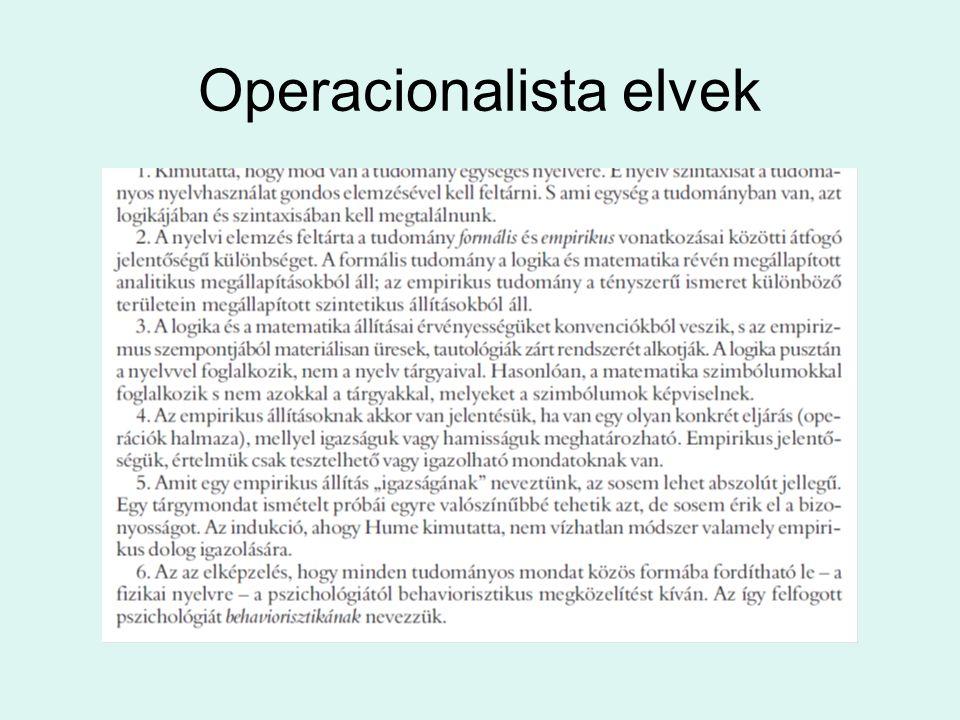Operacionalista elvek